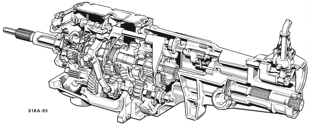 type-9-gearbox-cross-section